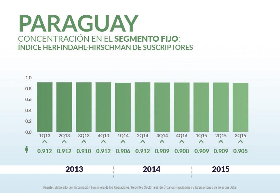 Paraguay priv_home3