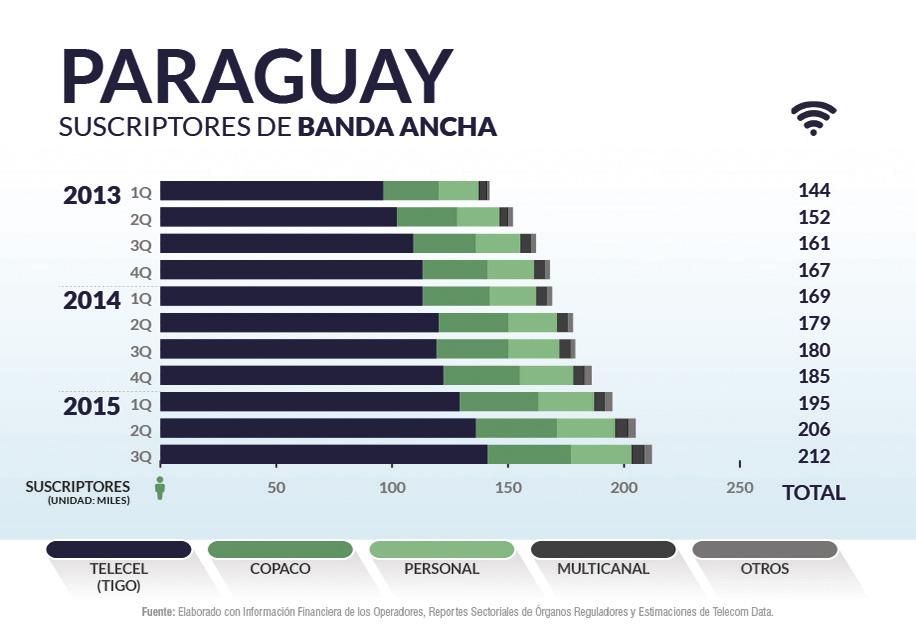 Paraguay priv_home9