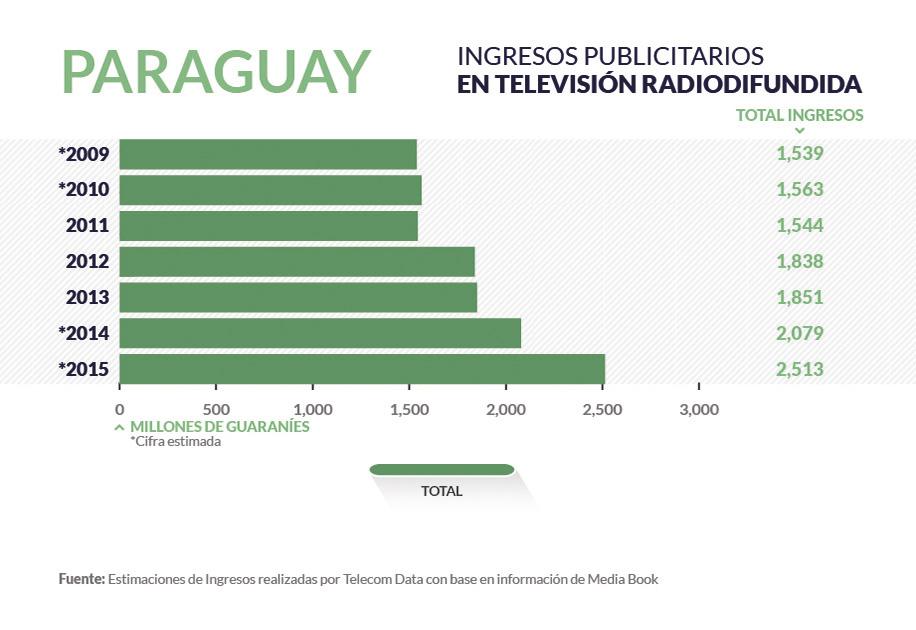 Paraguay radiodifusion_home
