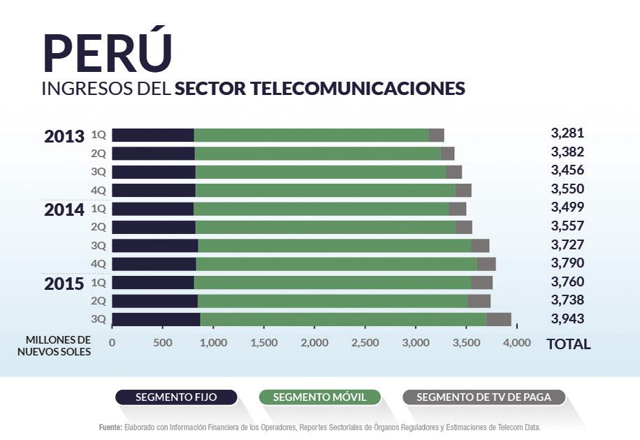 Peru priv_home