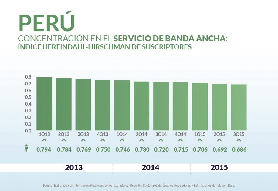 Peru priv_home10