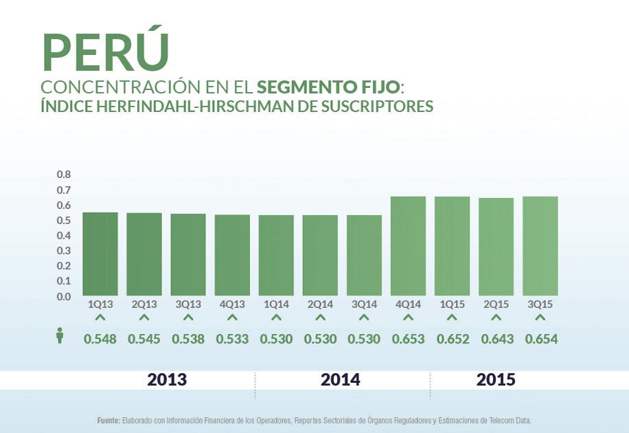 Peru priv_home4