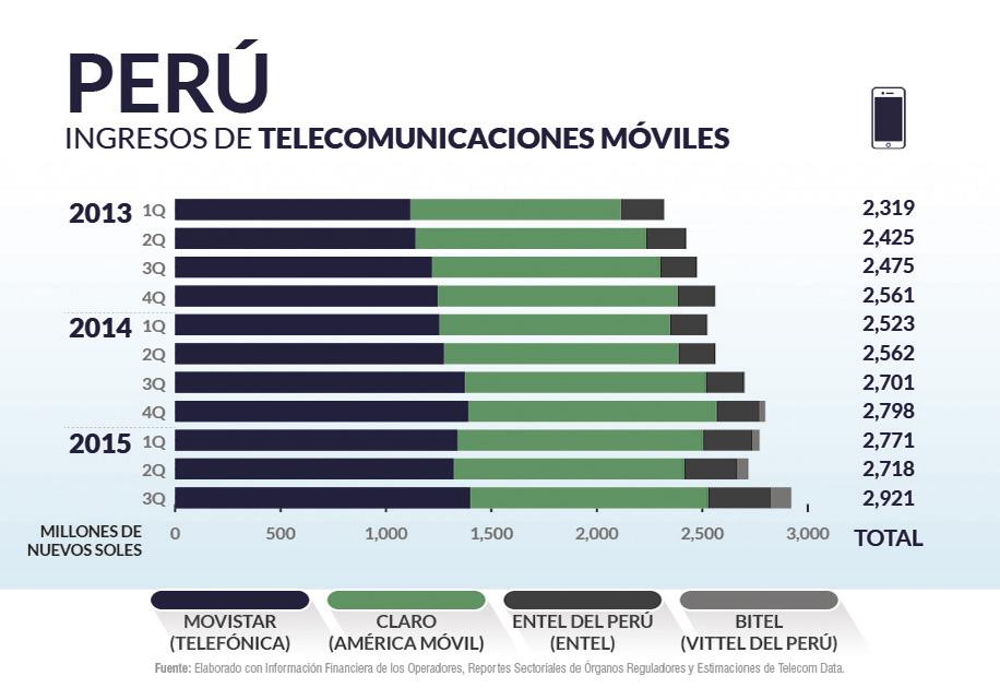 Peru priv_home5