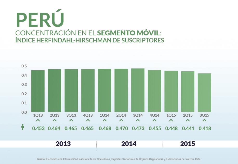 Peru priv_home6
