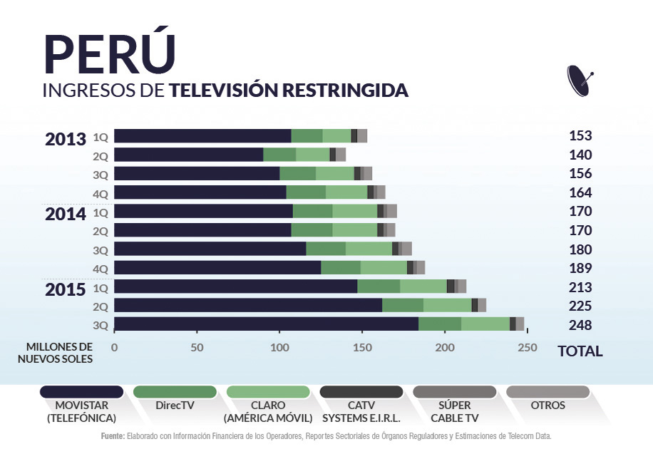 Peru priv_home7
