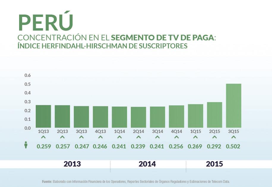 Peru priv_home8
