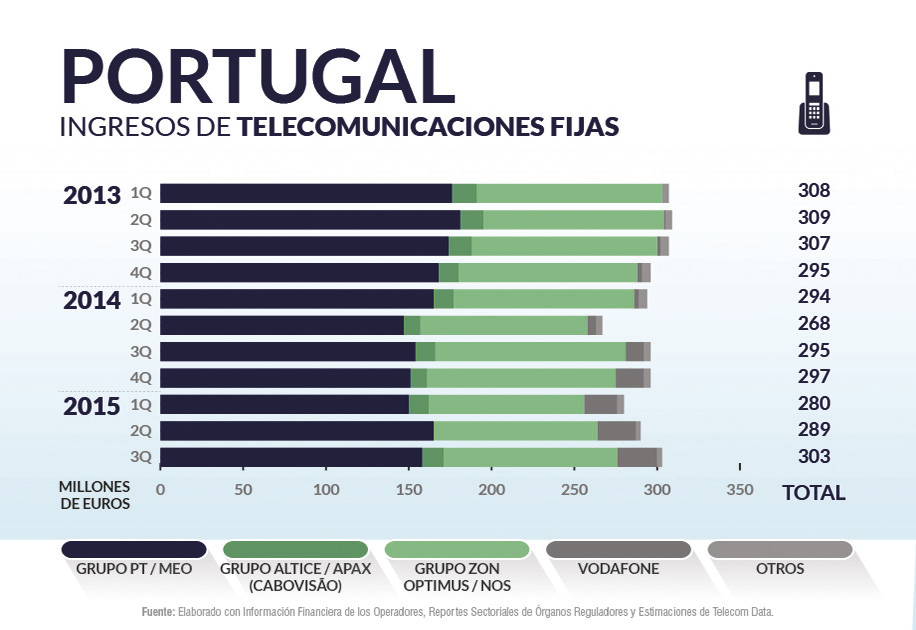 Portugal priv_home3