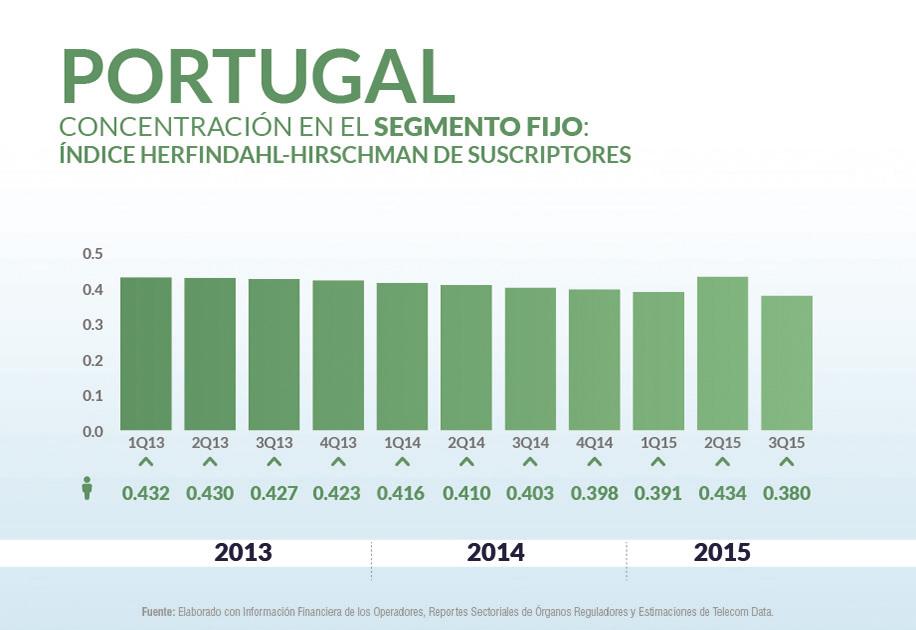Portugal priv_home4