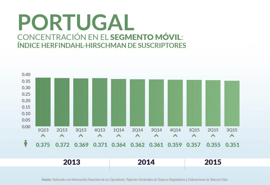 Portugal priv_home6