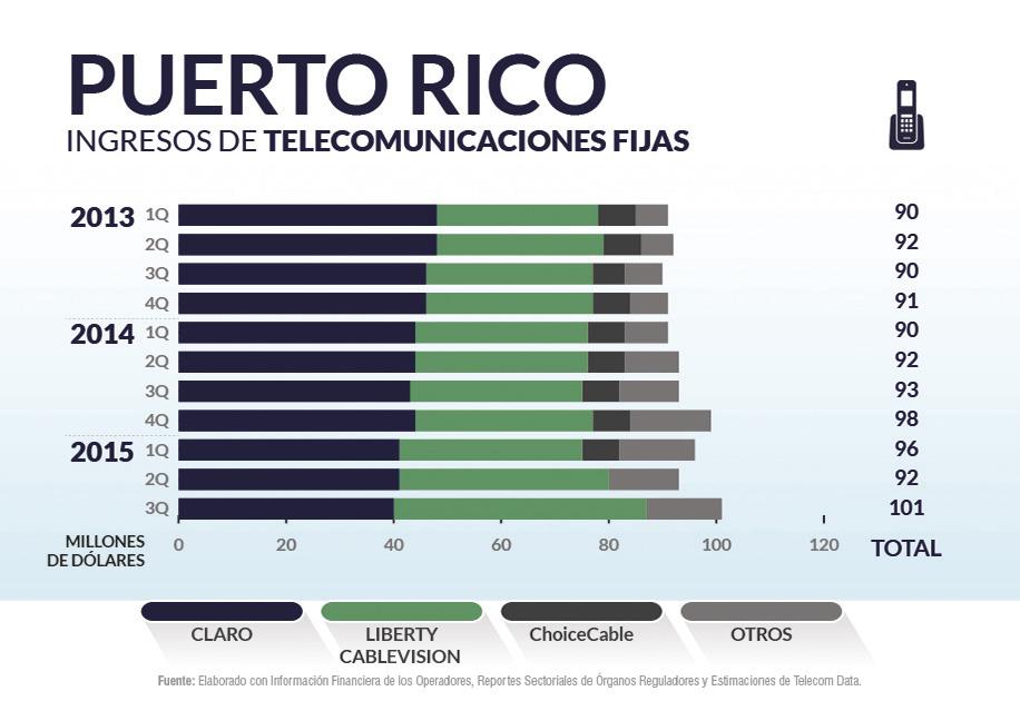 Puerto Rico priv_home3