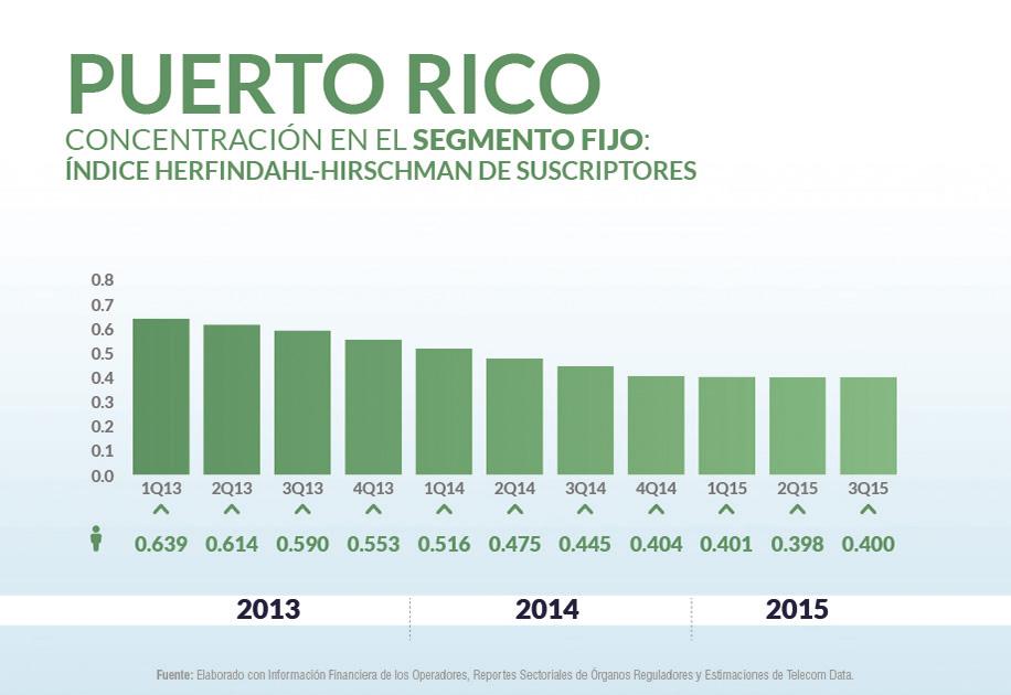Puerto Rico priv_home4