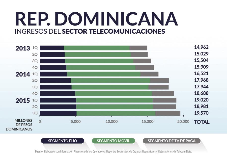 Rep-Dominicana priv_home