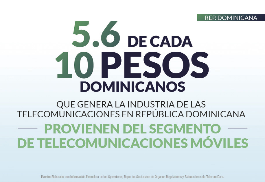 Rep-Dominicana priv_home13