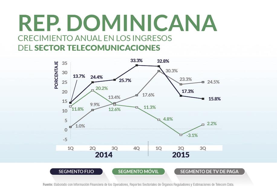 Rep-Dominicana priv_home2