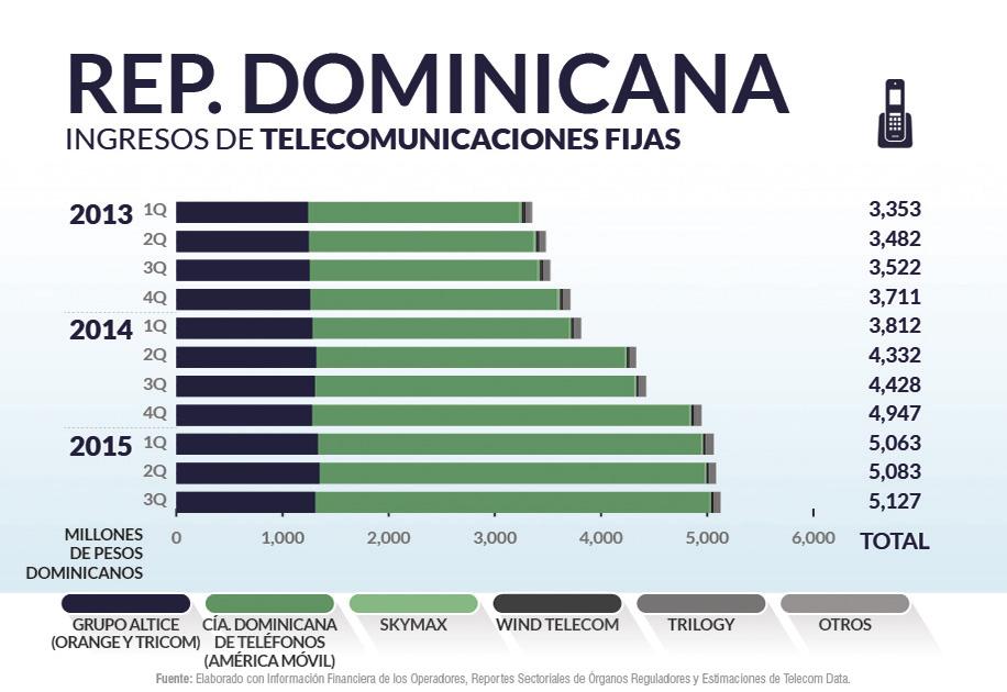 Rep-Dominicana priv_home3