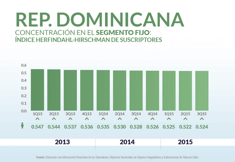 Rep-Dominicana priv_home4