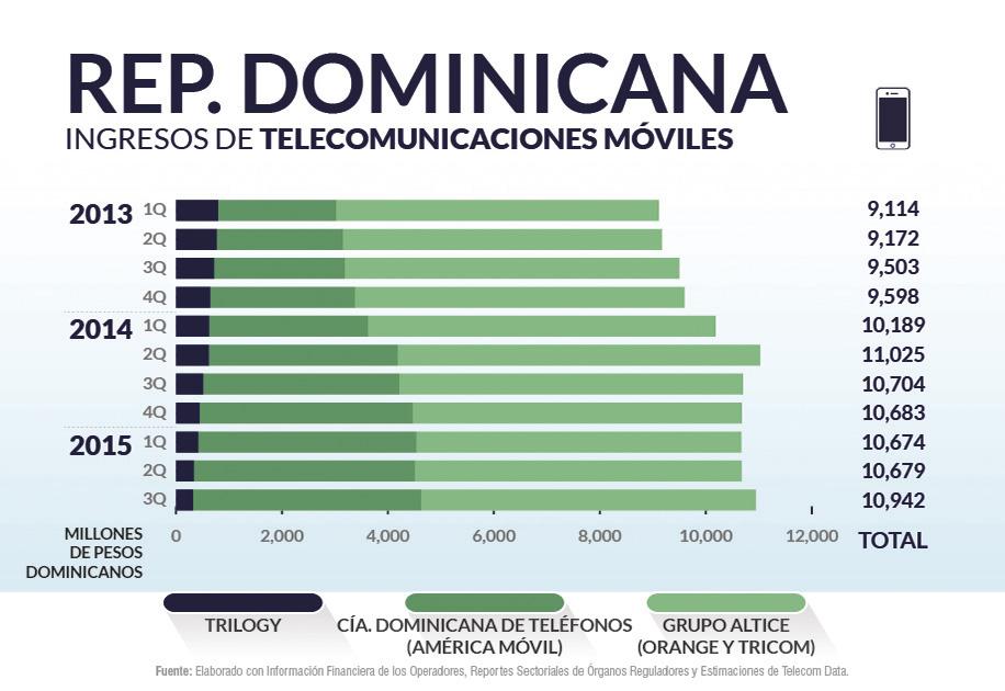 Rep-Dominicana priv_home5