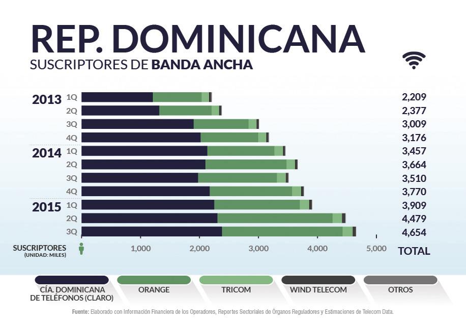 Rep-Dominicana priv_home9