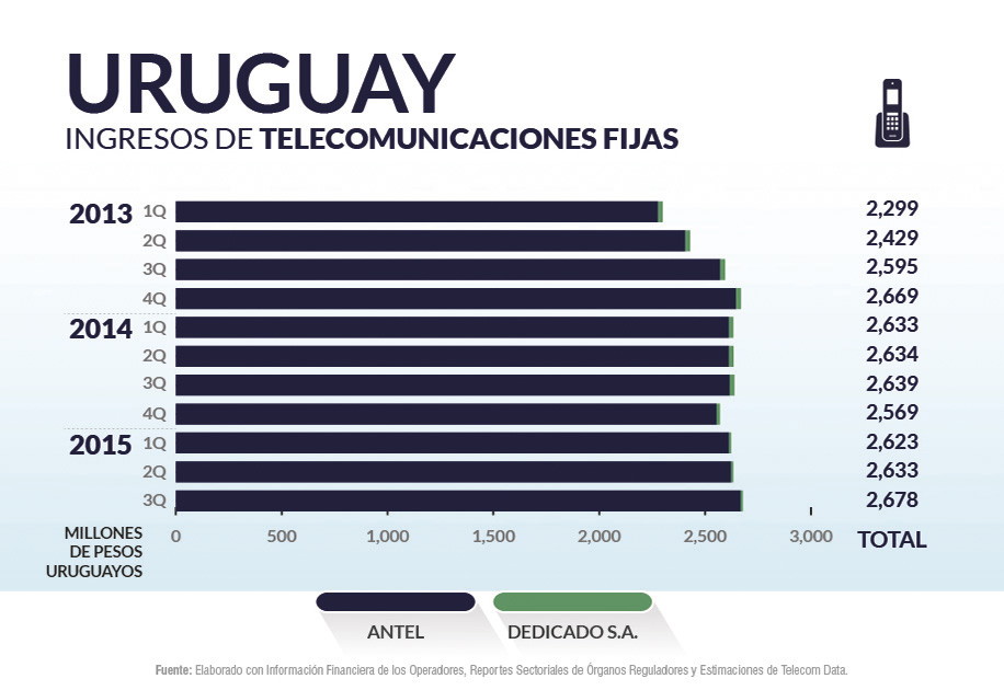 Uruguay priv_home3