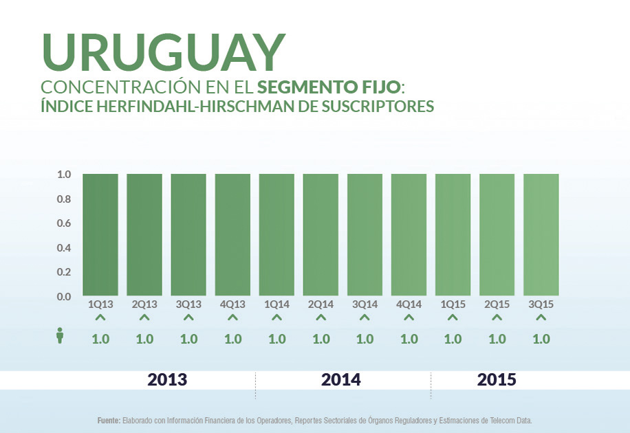 Uruguay priv_home4