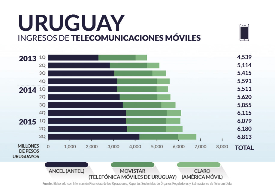 Uruguay priv_home5