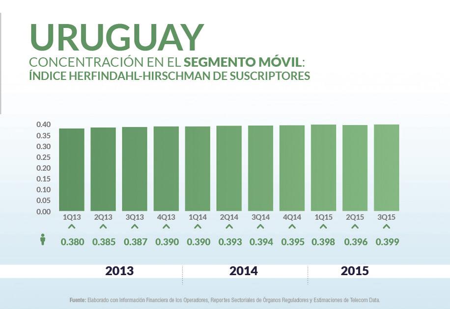 Uruguay priv_home6