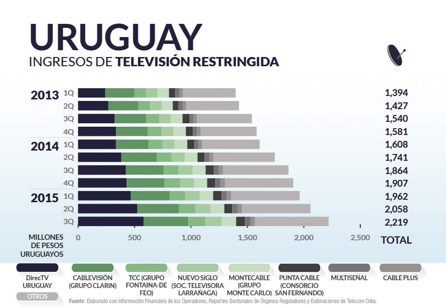 Uruguay priv_home7