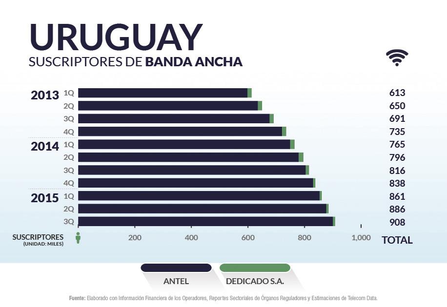 Uruguay priv_home9