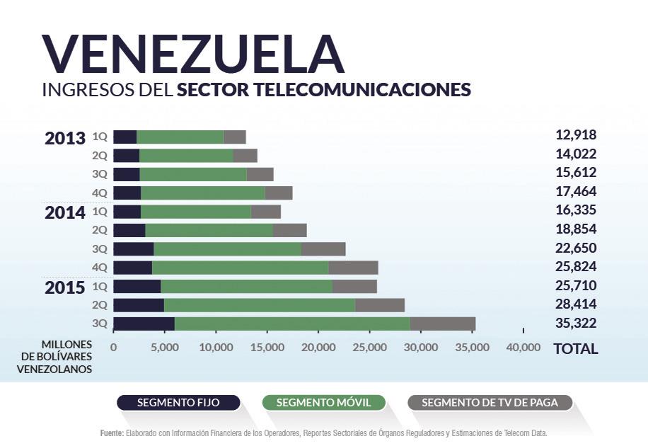 Venezuela priv_home