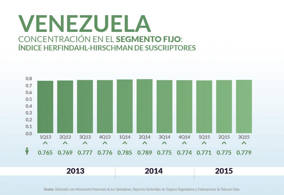 Venezuela priv_home4