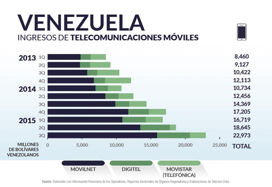Venezuela priv_home5