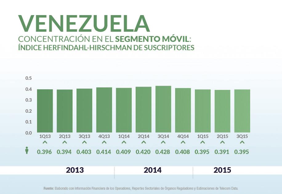 Venezuela priv_home6