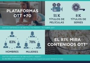 Las OTT se consolidan en Ecuador