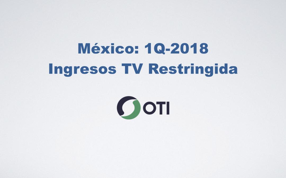 México: Ingresos TV restringida