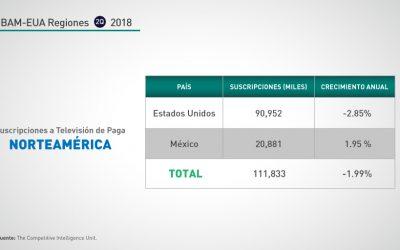 Norteamérica: 2Q-2018 Suscripciones TV de Paga
